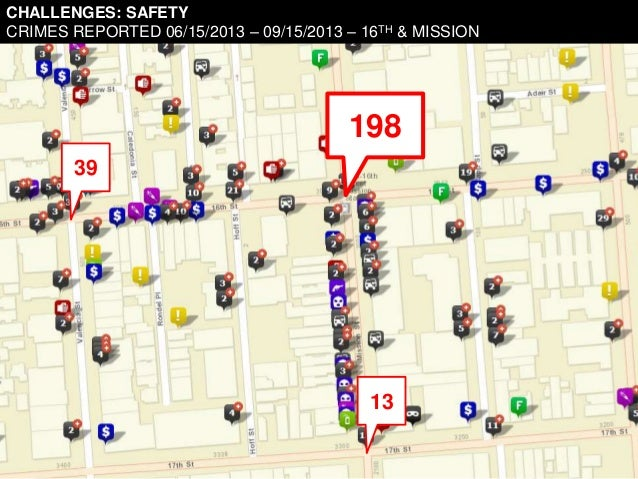 198 39 13 CHALLENGES: SAFETY CRIMES REPORTED 06/15/2013 – 09/15/2013 – 16TH & MISSION