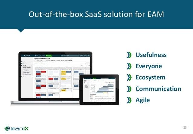 trends in enterprise architecture management (eam) tools