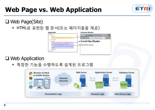 Standardization in W3C