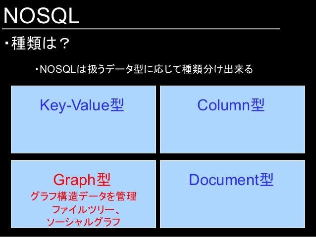 NOSQL ・種類は? Key-Value型  Column型 Document型 Graph型 グラフ構造データを管理 ファイルツリー、 ソーシャルグラフ ・NOSQLは扱うデータ型に応じて種類分け出来る