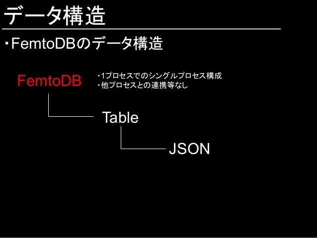 データ構造 ・FemtoDBのデータ構造 FemtoDB Table JSON ・1プロセスでのシングルプロセス構成 ・他プロセスとの連携等なし