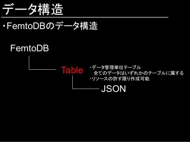 データ構造 ・FemtoDBのデータ構造 FemtoDB Table JSON ・データ管理単位テーブル 全てのデータはいずれかのテーブルに属する ・リソースの許す限り作成可能