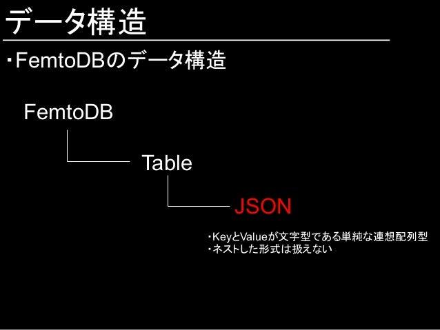 データ構造 ・FemtoDBのデータ構造 FemtoDB Table JSON ・KeyとValueが文字型である単純な連想配列型 ・ネストした形式は扱えない