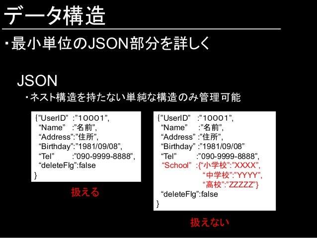 """データ構造 ・最小単位のJSON部分を詳しく JSON ・ネスト構造を持たない単純な構造のみ管理可能 {""""UserID"""" :""""10001"""", """"Name"""" :""""名前"""", """"Address"""":""""住所"""", """"Birthday"""":""""1981/09/..."""