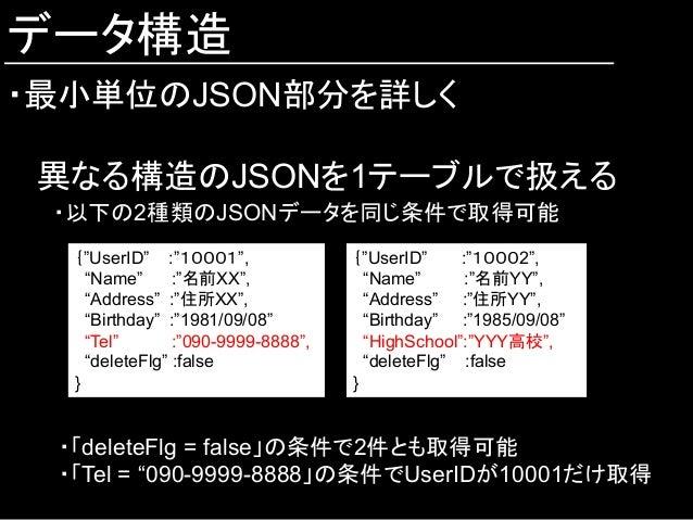 """データ構造 ・最小単位のJSON部分を詳しく 異なる構造のJSONを1テーブルで扱える ・以下の2種類のJSONデータを同じ条件で取得可能 {""""UserID"""" :""""10001"""", """"Name"""" :""""名前XX"""", """"Address"""" :""""住所X..."""