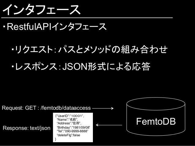 """インタフェース ・RestfulAPIインタフェース ・リクエスト:パスとメソッドの組み合わせ ・レスポンス:JSON形式による応答 FemtoDB Request: GET : /femtodb/dataaccess {""""UserID""""..."""
