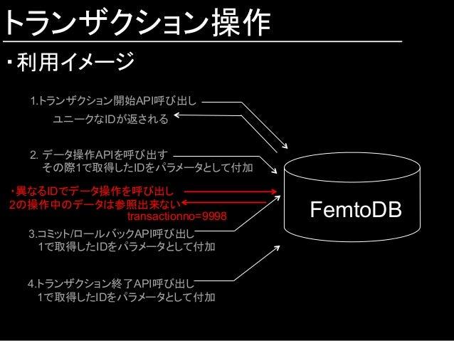 トランザクション操作 ・利用イメージ 1.トランザクション開始API呼び出し FemtoDB ユニークなIDが返される 2. データ操作APIを呼び出す その際1で取得したIDをパラメータとして付加 3.コミット/ロールバックAPI呼び出...