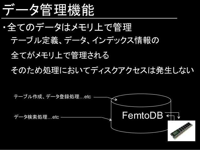 データ管理機能 ・全てのデータはメモリ上で管理 テーブル定義、データ、インデックス情報の 全てがメモリ上で管理される そのため処理においてディスクアクセスは発生しない FemtoDB テーブル作成、データ登録処理…etc データ検索処理…etc