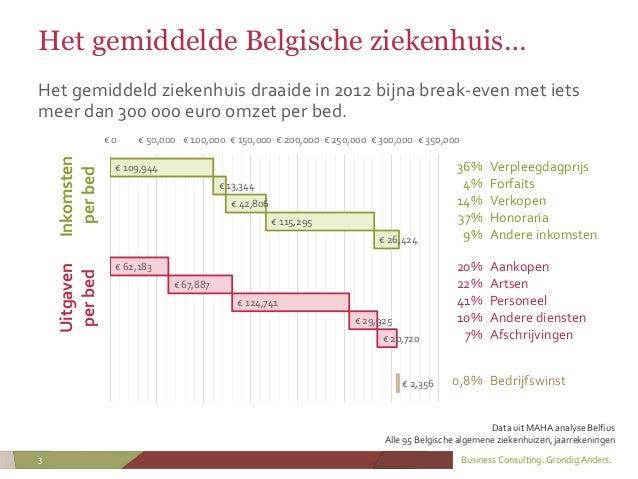 Hoe wordt u een lead hospital in 2020, de visie van Möbius Slide 3