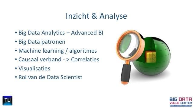 Oscar wijsman tech update big data visualisatie - Idee opslag cd ...