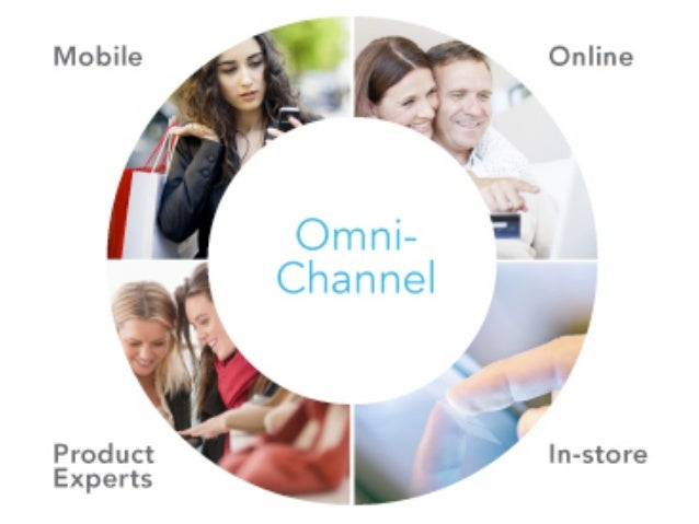 Omnichannel 1. Store to Web ! 2. Web to Store