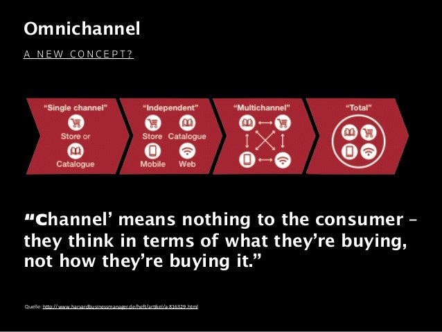 Omnichannel Complex customer journeys ! Multiple touchpoints Seamless switch between devices ! Blending of offline/online...
