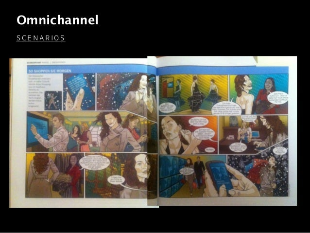 Returning Inspiration Selecting Wearing Omnichannel C H A L L E N G E S : CO M P L EX C U STO M E R J O U R N E YS Purchas...