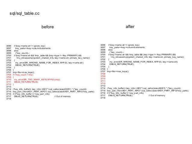 sql/sql_table.cc before 3696 if (key->name.str != ignore_key) 3697 key_parts+=key->columns.elements; 3698 else 3699 (*key_...