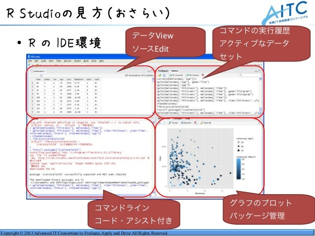 Copyright © 2013 Advanced IT Consortium to Evaluate, Apply and Drive All Rights Reserved. R Studioの見方(おさらい) • R の IDE環境 コマ...