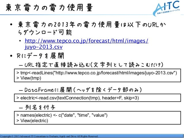 Copyright © 2013 Advanced IT Consortium to Evaluate, Apply and Drive All Rights Reserved. 東京電力の電力使用量 • 東京電力の2013年の電力使用量は以下...