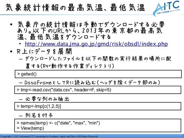 Copyright © 2013 Advanced IT Consortium to Evaluate, Apply and Drive All Rights Reserved. 気象統計情報の最高気温、最低気温 • 気象庁の統計情報は手動でダ...