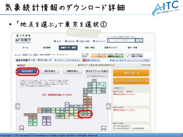 Copyright © 2013 Advanced IT Consortium to Evaluate, Apply and Drive All Rights Reserved. 気象統計情報のダウンロード詳細 • 「地点を選ぶ」で東京を選択①