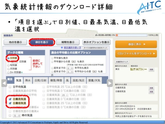 Copyright © 2013 Advanced IT Consortium to Evaluate, Apply and Drive All Rights Reserved. 気象統計情報のダウンロード詳細 • 「項目を選ぶ」で日別値、日最...