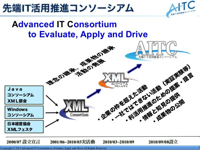 Copyright © 2013 Advanced IT Consortium to Evaluate, Apply and Drive All Rights Reserved. Java コンソーシアム XML部会 2000/07 設立宣言 ...