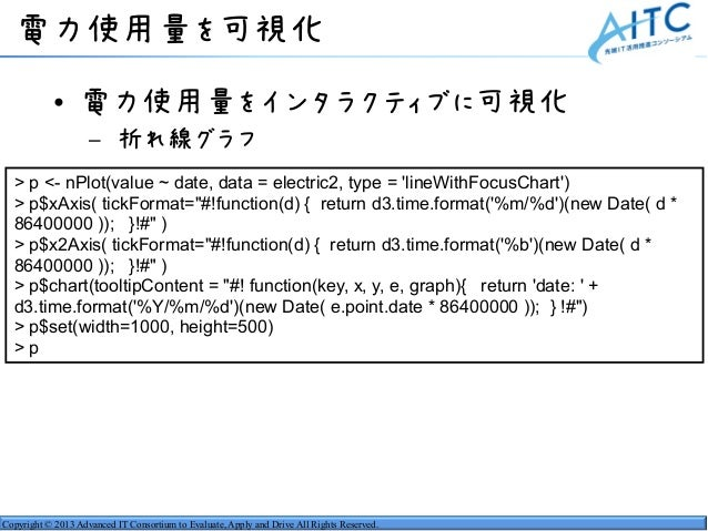 Copyright © 2013 Advanced IT Consortium to Evaluate, Apply and Drive All Rights Reserved. 電力使用量を可視化 • 電力使用量をインタラクティブに可視化 –...