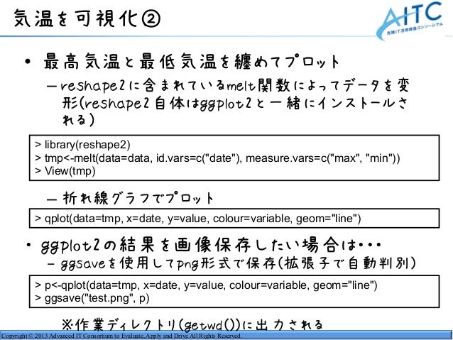 Copyright © 2013 Advanced IT Consortium to Evaluate, Apply and Drive All Rights Reserved. 気温を可視化② • 最高気温と最低気温を纏めてプロット – re...
