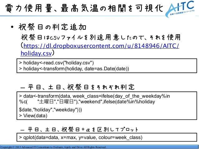 Copyright © 2013 Advanced IT Consortium to Evaluate, Apply and Drive All Rights Reserved. 電力使用量、最高気温の相関を可視化 • 祝祭日の判定追加 祝祭日...