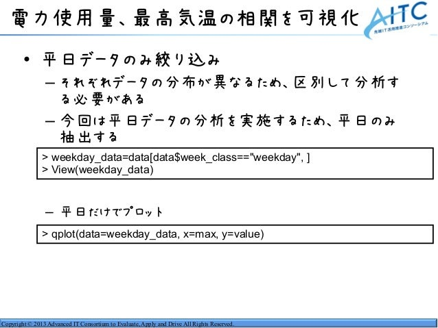 Copyright © 2013 Advanced IT Consortium to Evaluate, Apply and Drive All Rights Reserved. 電力使用量、最高気温の相関を可視化 • 平日データのみ絞り込み ...