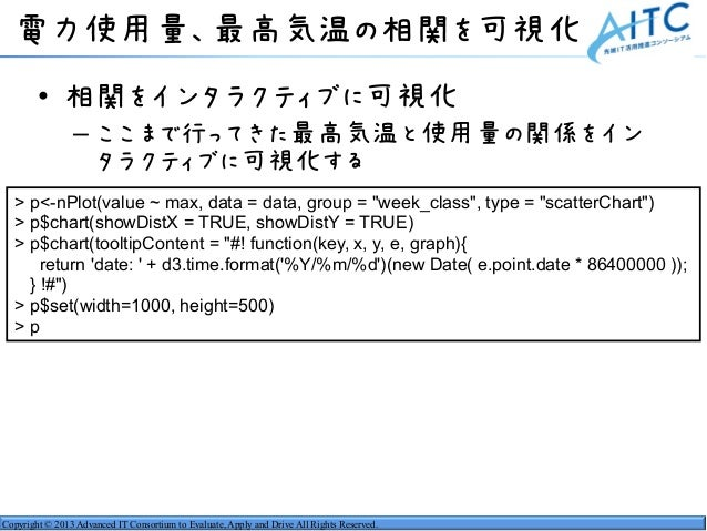 Copyright © 2013 Advanced IT Consortium to Evaluate, Apply and Drive All Rights Reserved. 電力使用量、最高気温の相関を可視化 • 相関をインタラクティブに...