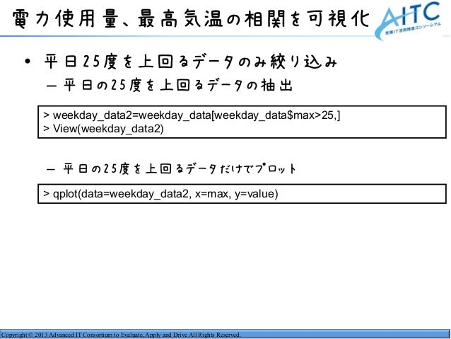 Copyright © 2013 Advanced IT Consortium to Evaluate, Apply and Drive All Rights Reserved. 電力使用量、最高気温の相関を可視化 • 平日25度を上回るデータ...