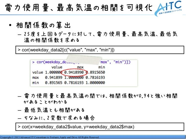 Copyright © 2013 Advanced IT Consortium to Evaluate, Apply and Drive All Rights Reserved. 電力使用量、最高気温の相関を可視化 • 相関係数の算出 – 25...