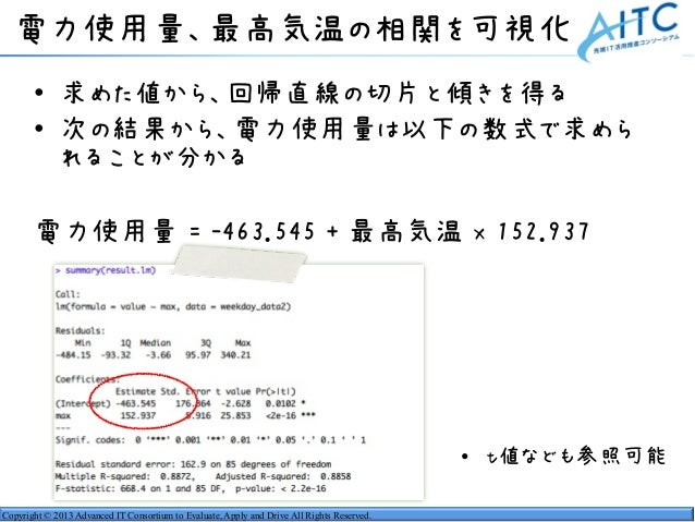 Copyright © 2013 Advanced IT Consortium to Evaluate, Apply and Drive All Rights Reserved. 電力使用量、最高気温の相関を可視化 • 求めた値から、回帰直線の...
