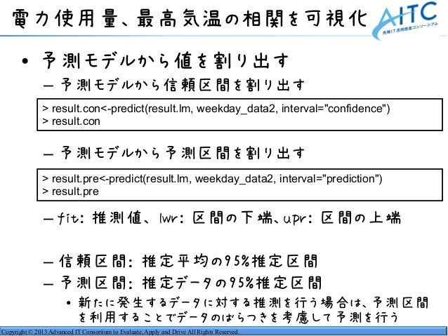 Copyright © 2013 Advanced IT Consortium to Evaluate, Apply and Drive All Rights Reserved. 電力使用量、最高気温の相関を可視化 • 予測モデルから値を割り出...