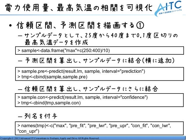 Copyright © 2013 Advanced IT Consortium to Evaluate, Apply and Drive All Rights Reserved. 電力使用量、最高気温の相関を可視化 • 信頼区間、予測区間を描画...