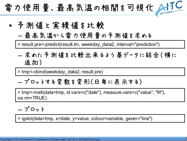 Copyright © 2013 Advanced IT Consortium to Evaluate, Apply and Drive All Rights Reserved. 電力使用量、最高気温の相関を可視化 • 予測値と実績値を比較 –...