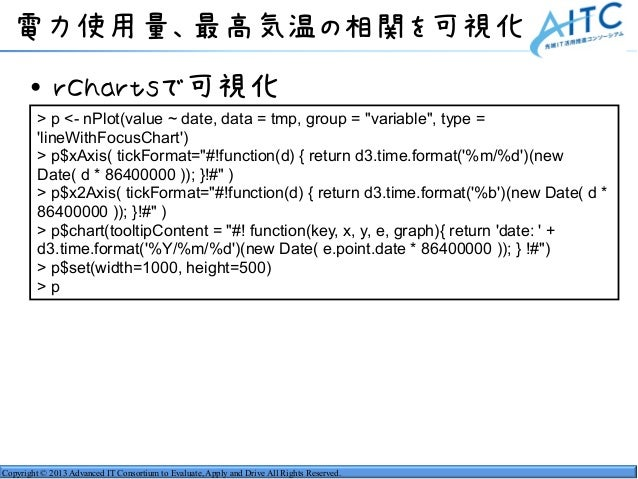 Copyright © 2013 Advanced IT Consortium to Evaluate, Apply and Drive All Rights Reserved. 電力使用量、最高気温の相関を可視化 • rChartsで可視化 ...