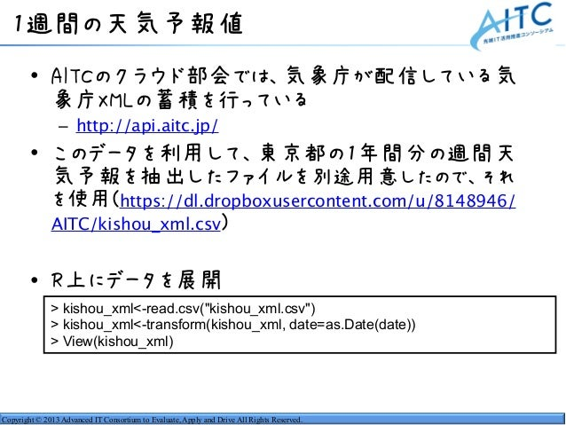 Copyright © 2013 Advanced IT Consortium to Evaluate, Apply and Drive All Rights Reserved. 1週間の天気予報値 • AITCのクラウド部会では、気象庁が配信...