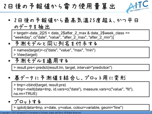 Copyright © 2013 Advanced IT Consortium to Evaluate, Apply and Drive All Rights Reserved. 2日後の予報値から電力使用量算出 • 2日後の予報値から最高気温...