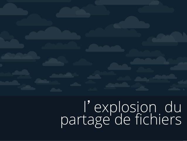l'explosion du partage de fichiers