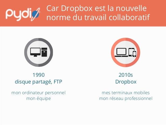 Car Dropbox est la nouvelle norme du travail collaboratif 1990 disque partagé, FTP! 2010s Dropbox! mon ordinateur personne...