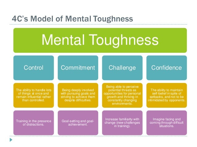 mental toughness All four dimensions were significantly related to each other, forming a general factor of mental toughness athletes scored much higher than non-athletes on this general mental toughness factor, with a large effect size.