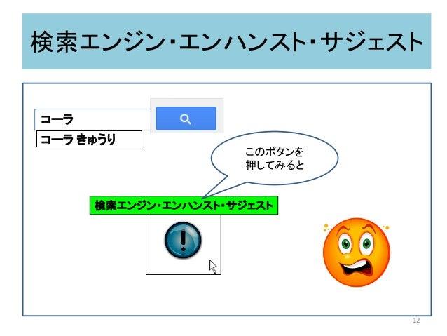 検索エンジン・エンハンスト・サジェスト コーラ コーラ きゅうり 検索エンジン・エンハンスト・サジェスト コーラ このボタンを 押してみると 12