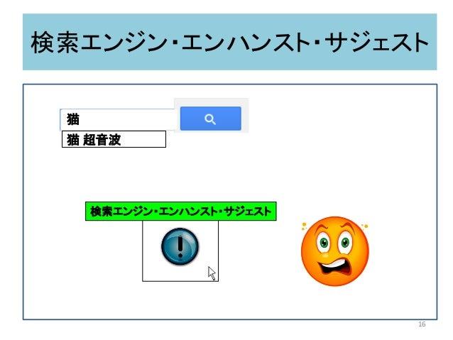 検索エンジン・エンハンスト・サジェスト 猫 超音波 猫 検索エンジン・エンハンスト・サジェスト 16