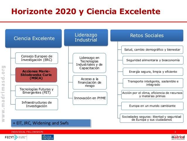 20140509_Infoday regional H2020_MC-VLC_Jesús Rojo Slide 3