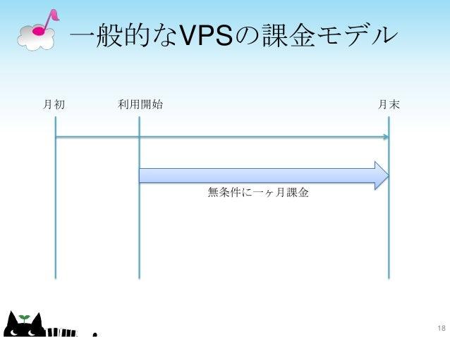 一般的なVPSの課金モデル 18 月初 月末利用開始 無条件に一ヶ月課金