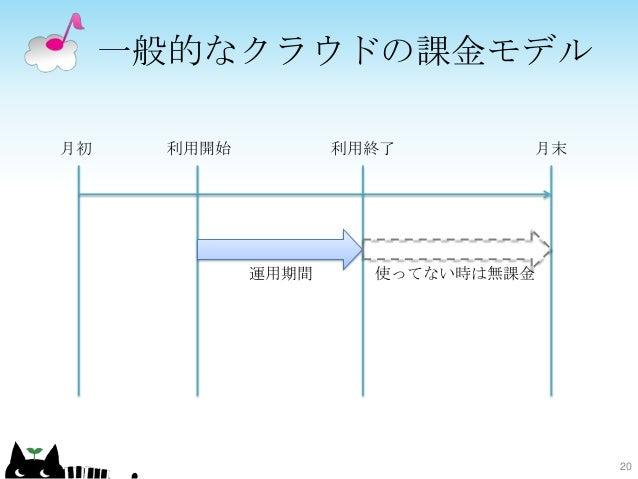 一般的なクラウドの課金モデル 20 月初 月末利用開始 運用期間 利用終了 使ってない時は無課金
