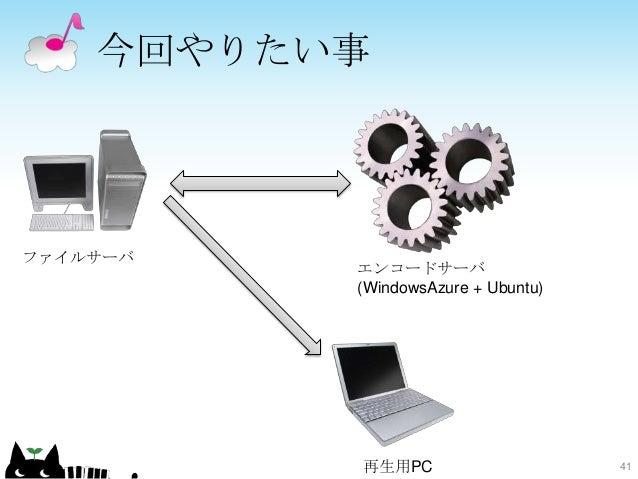 今回やりたい事 41 ファイルサーバ 再生用PC エンコードサーバ (WindowsAzure + Ubuntu)