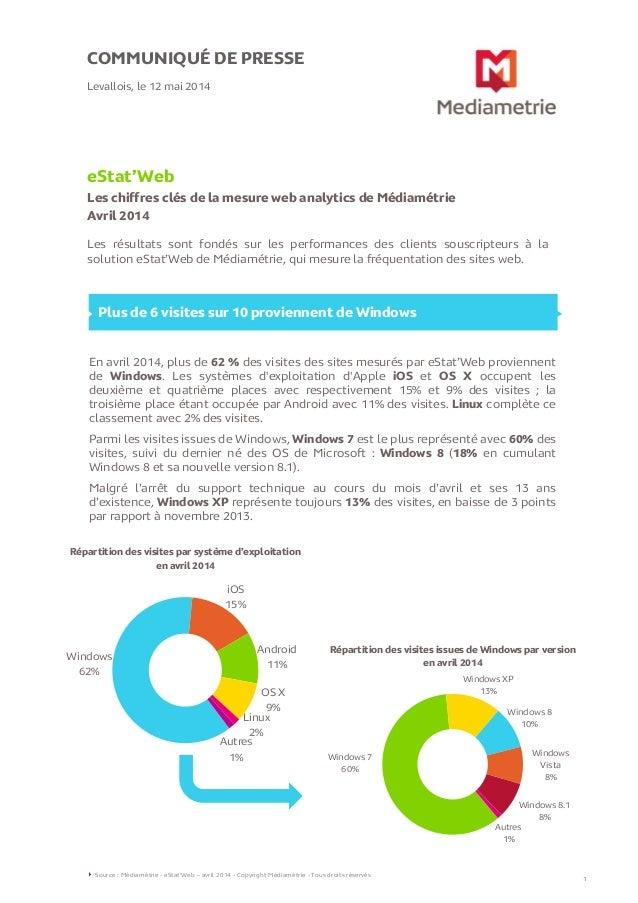 COMMUNIQUÉ DE PRESSE eStat'Web Les chiffres clés de la mesure web analytics de Médiamétrie Avril 2014 Levallois, le 12 mai...