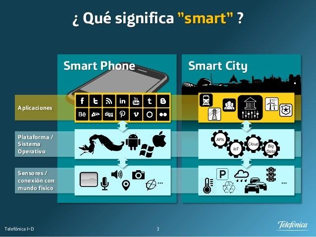 "3Telefónica I+D ¿ Qué significa ""smart"" ? Smart City Sensores / conexión con mundo físico Plataforma / Sistema Operativo A..."