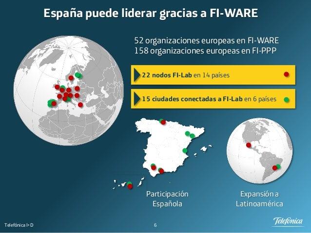 6Telefónica I+D España puede liderar gracias a FI-WARE Participación Española 52 organizaciones europeas en FI-WARE 158 or...